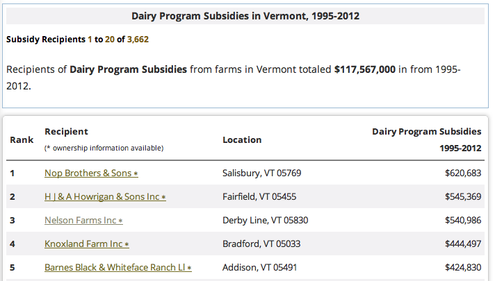 Nelson farms dairy subsidies 1