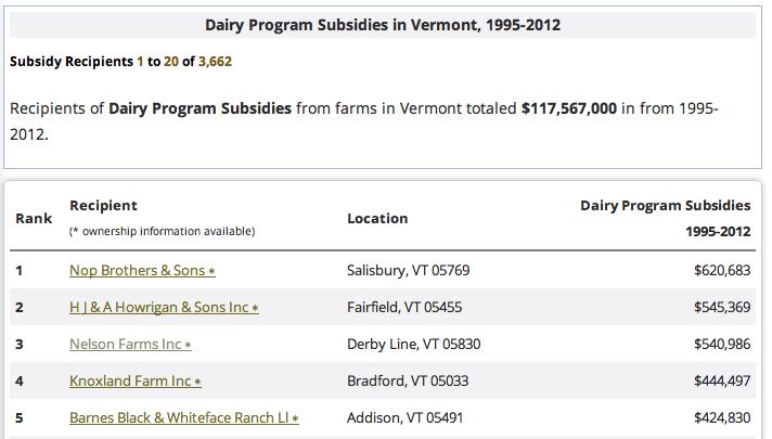 Nelson farms dairy subsidies 1