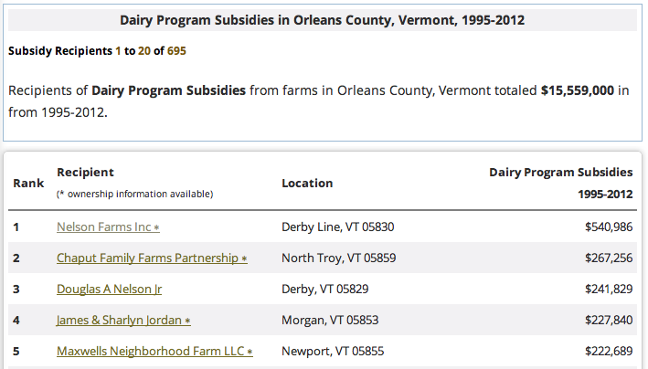 Nelson farms dairy subsidies 2