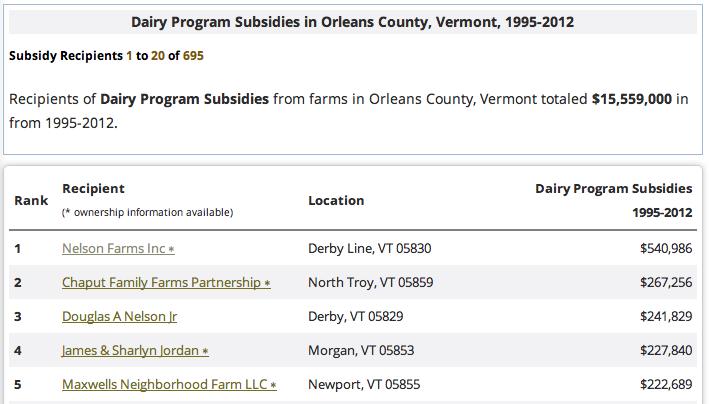Nelson farms dairy subsidies 2